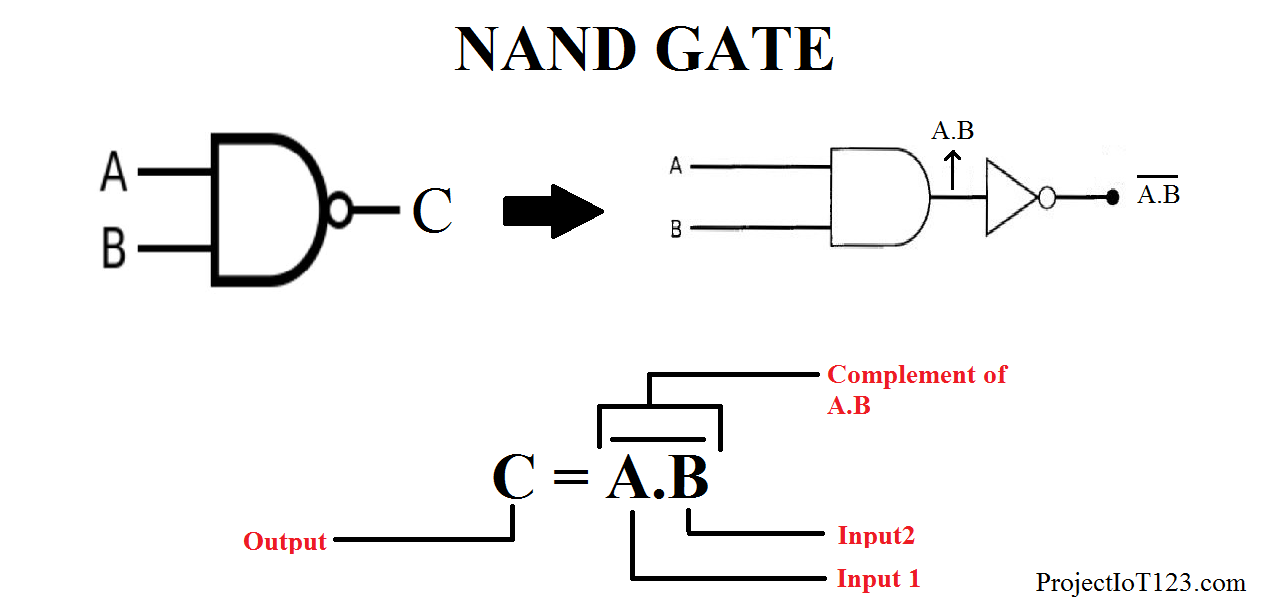 Nand Gate Schematic on