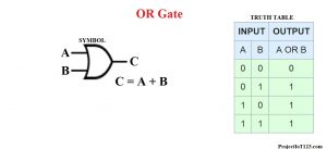 OR GATE,Truth Table of OR Gate,OR Gate Circuit,OR Gate IC,CD4071