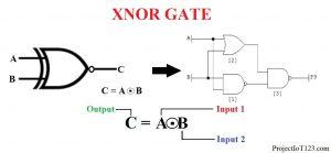 XNOR GATE