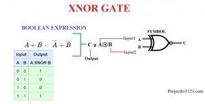 XNOR Gate SYMBOL