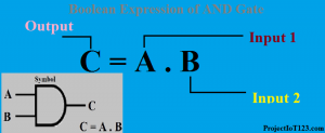 And Gate Symbol,And Gate,and gate equation
