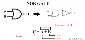 NOR Gate,NOR Gate Truth Table