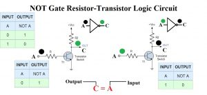 NOT Gate,Truth Table of NOT Gate,NOT Gate Circuit,NOT Gate ic 7404,not gate transistor circuit