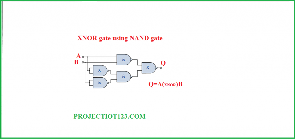 XNOR gate using NAND gate