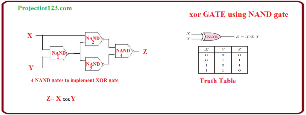 xor gate using nand gate