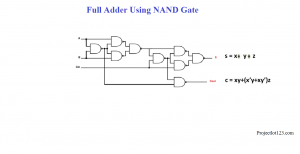 Full Adder using NAND gate,Full Adder