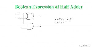 Half Adder Equation
