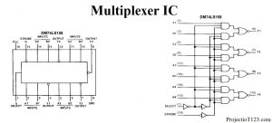 Multiplexer IC 74hc157,Multiplexer IC