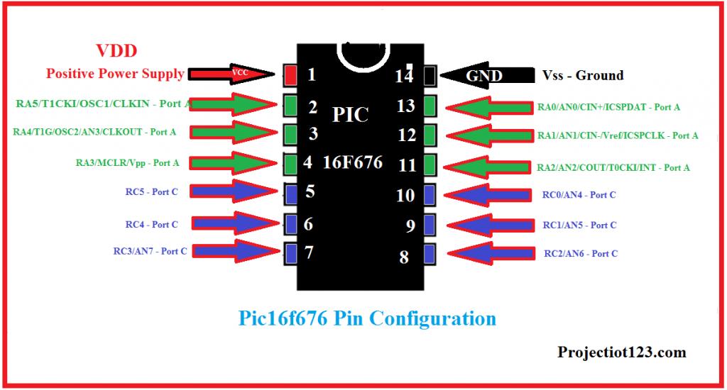 pic16f676 pinout,pic16f676 pin diagram,pic16f676 datasheet