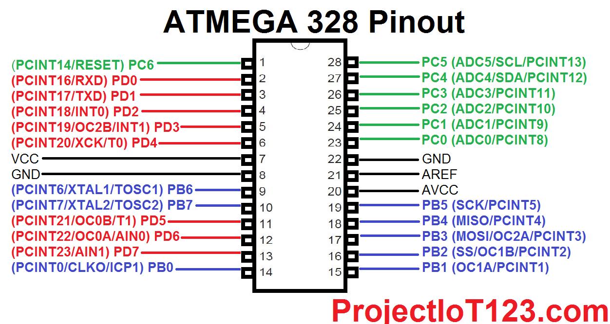 Atmega328 Pinout for Arduino
