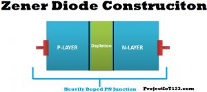 Construction of Zener Diode