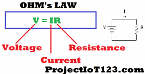 Definition of Ohm,what is Ohm law
