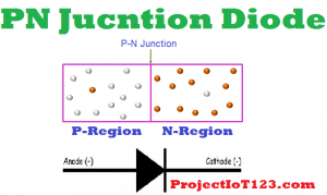 PN Junction,N-Region ,P-Region