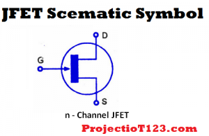 Symbol of JFET,N-Channel and P-Channel FETs