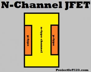 What is Field Effect Transistor