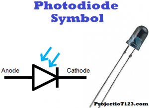 What is Photodiode,pin Photodiode