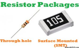 What is a Resistor,Types of Resistor Packages,Types of Resistor