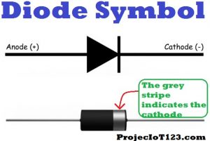 symbol of diode,what is diode