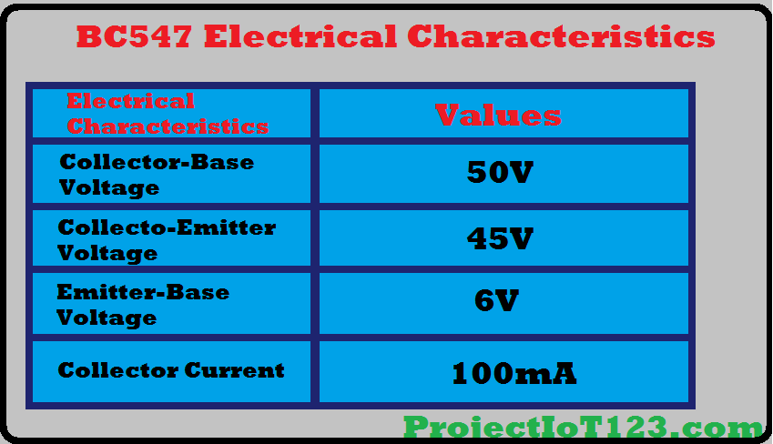 electrical characteristics of the BC547 transistor,BC547 NPN transistor,symbol of the BC547 transistor
