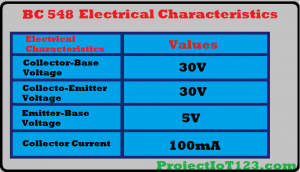 electrical characteristics of the BC548 transistor
