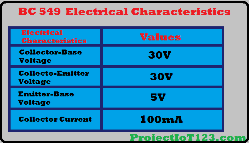 electrical characteristics of the BC549 transistor