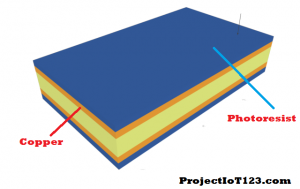 Coating the Laminate with Photoresist,PCB fabrication Process