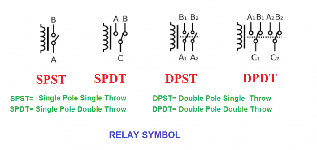RELAY SYMBOL,types of relay