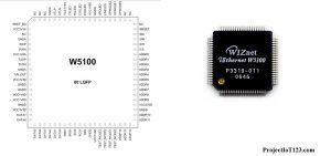 pinout of the W5100 chip