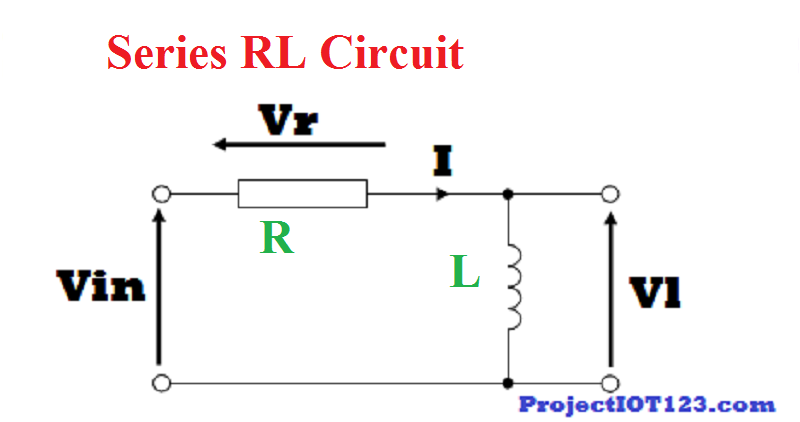 Introduction to RL Circuit