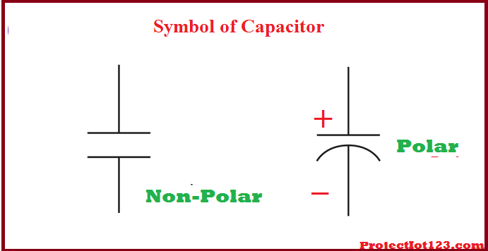 Symbol of the capacitor
