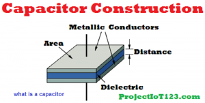 what is a capacitor,construction of the capacitor