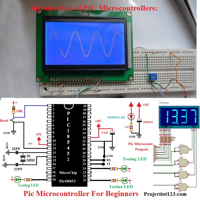 pic microcontroller for beginners
