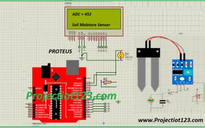 Soil Moisture Sensor Library in Proteus