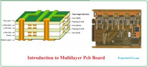 multilayer pcb board,multilayer pcb manufacturing process