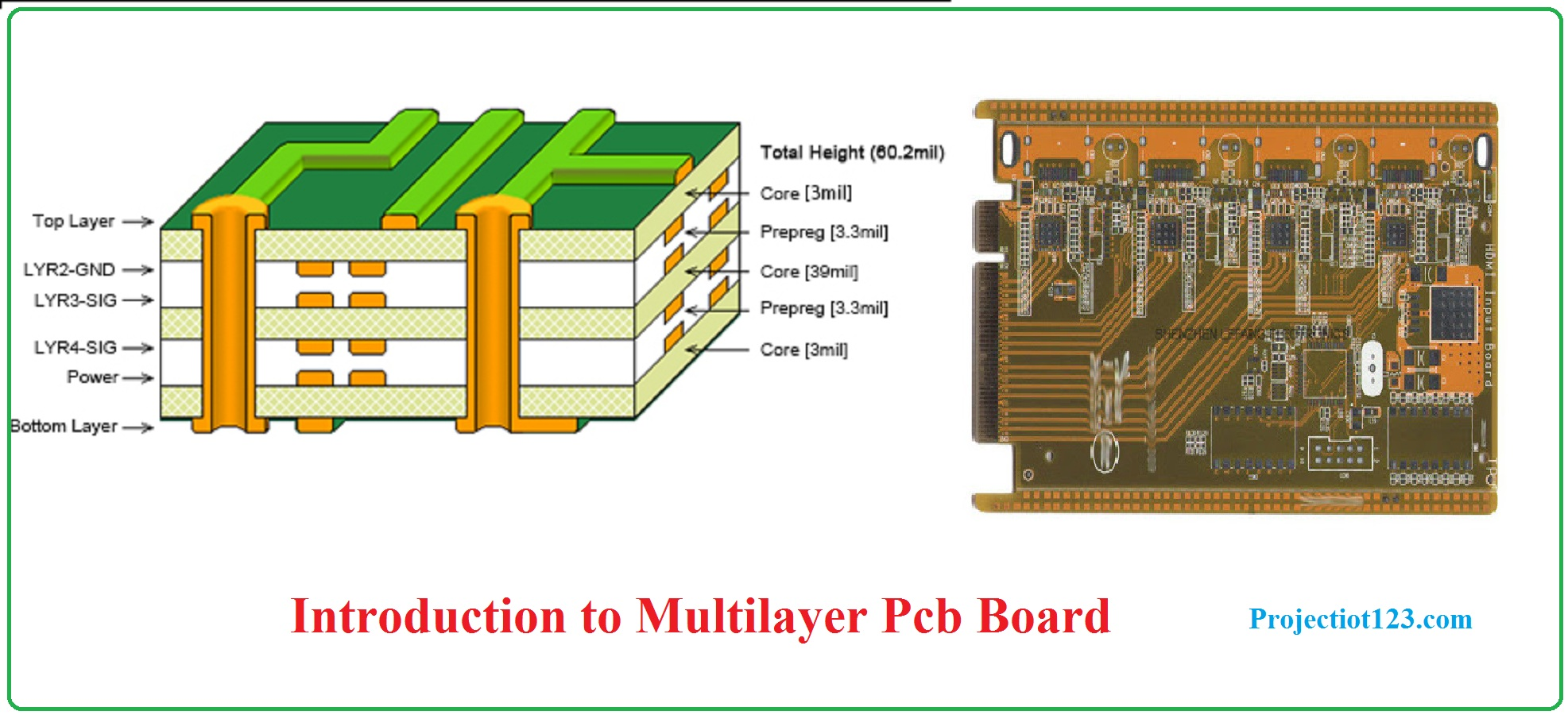 introduction to multilayer pcb board