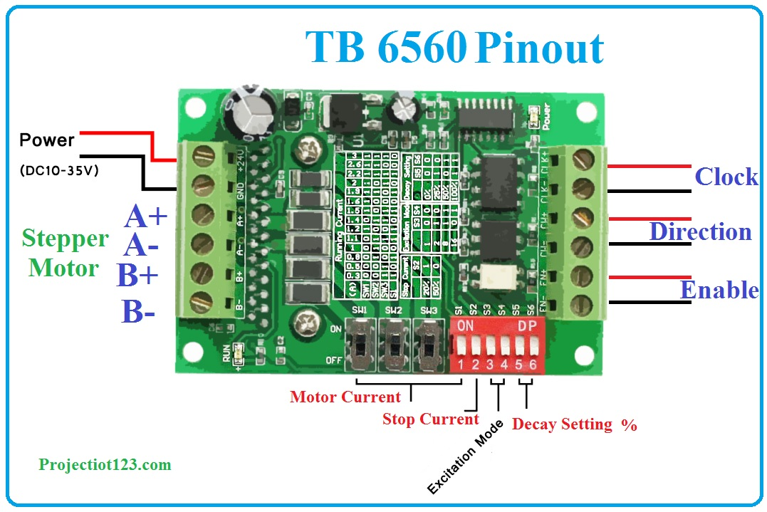 Introduction to tb6560 - projectiot123 Technology Information Website  worldwideProjectIOT123