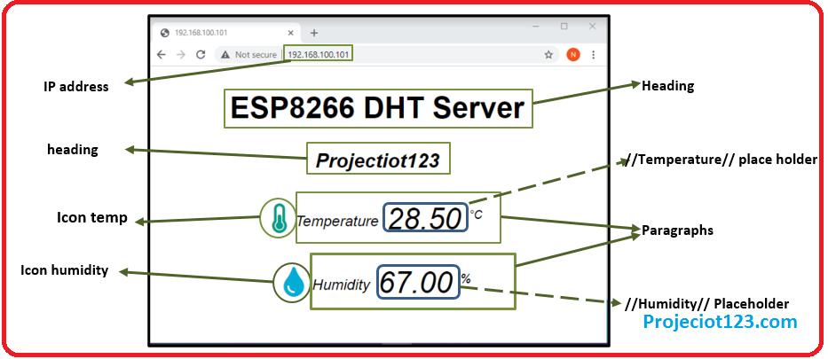 DHT11 ESP8266 Web Server