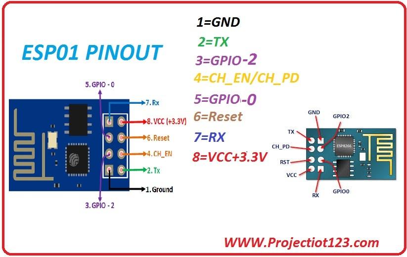 ESP8266 Pinout, Pin Configuration, Features, Example Circuit & Datasheet