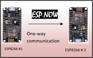 ESP-NOW ESP8266 with Arduino IDE,ESP-NOW,ESP-NOW rang