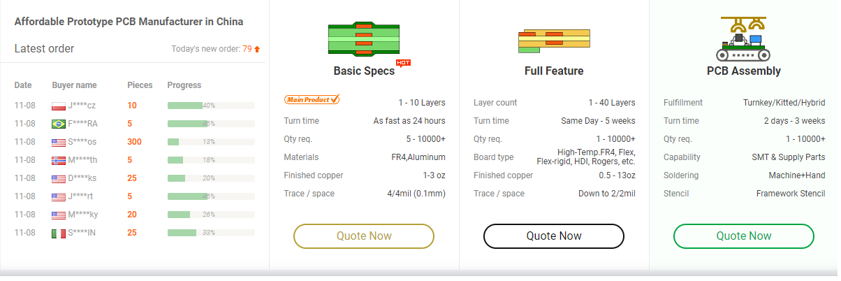 PCBWay – Only Solution to Your All PCB Needs
