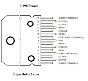 Pinout of L298 Applications Schematic Diagram