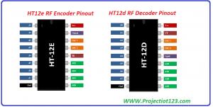 HT12E-Pinout,HT12D-Pinout