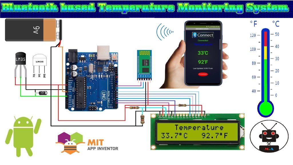 arduino temperature sensor lm35 with code,lm35 pinout,lm35 circuit diagram