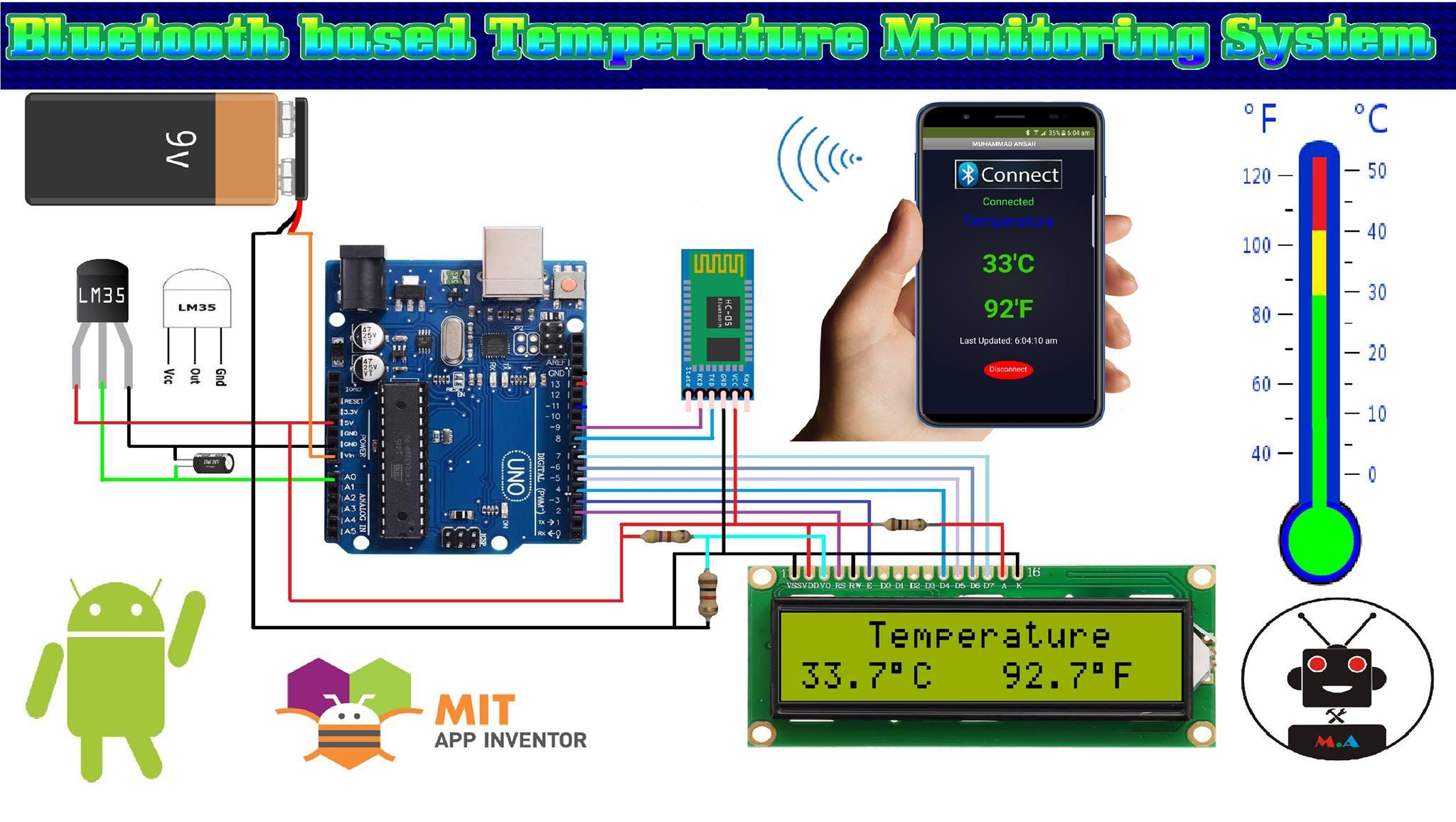 lm35 temperature sensor working principle circuit diagram arduino code