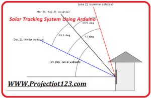 Solar Tracking System Using Arduino