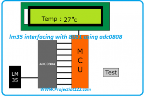lm35 interfacing with 8051 using adc0808