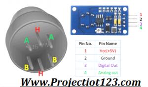 MQ135 PINOUT,GAS SENSOR PINOUT,MQ135 Pins,mq135 proteus library